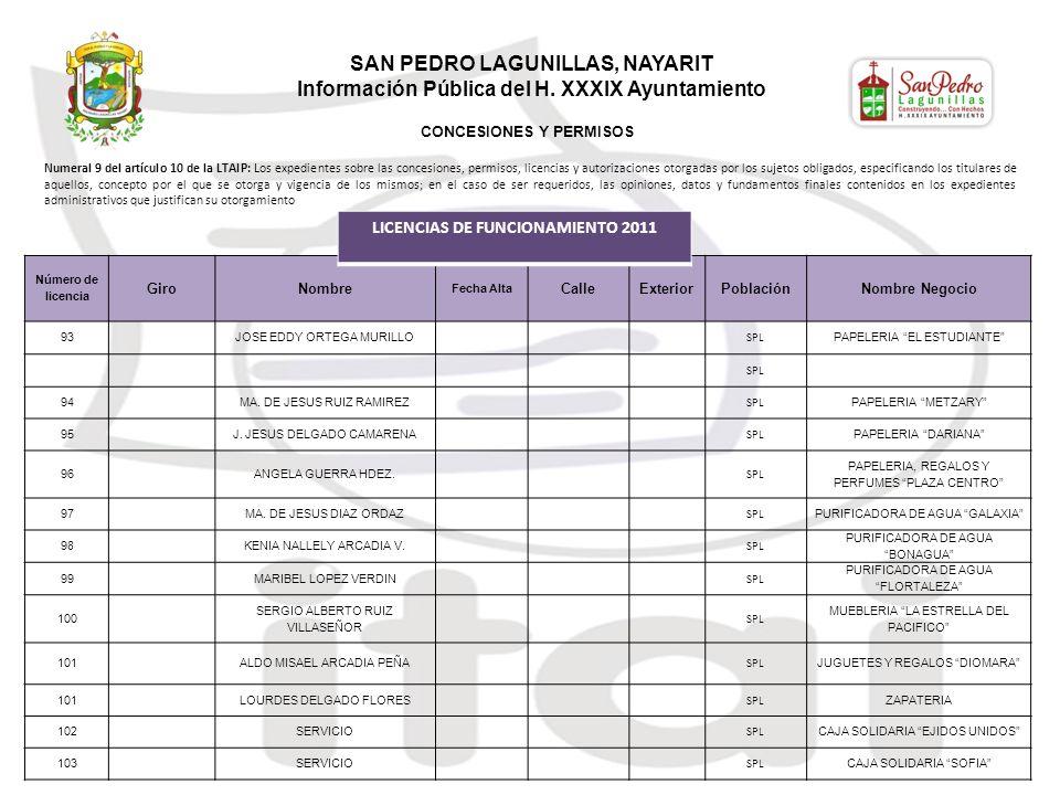 Número de licencia GiroNombreFecha AltaCalleExteriorPoblaciónNombre Negocio 104 COMERCIAL MA.