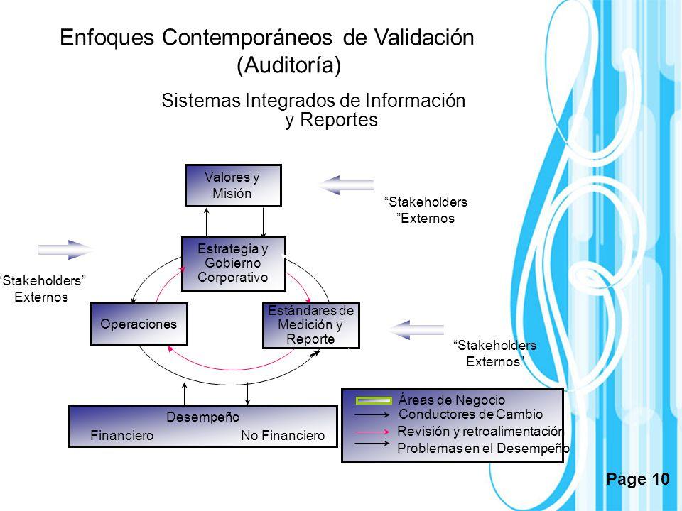 Page 10 Sistemas Integrados de Información y Reportes Valores y Misión Estrategia y Gobierno Corporativo Operaciones Estándares de Medición y Reporte