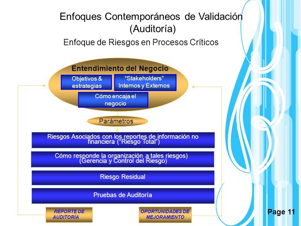 Page 11 Enfoques Contemporáneos de Validación (Auditoría) Enfoque de Riesgos en Procesos Críticos OPORTUNIDADES DE MEJORAMIENTO REPORTE DE AUDITORÍA P