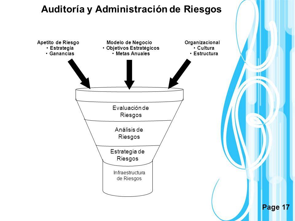 Page 17 Infraestructura de Riesgos Estrategia de Riesgos Análisis de Riesgos Evaluación de Riesgos Apetito de Riesgo Estrategia Ganancias Modelo de Ne