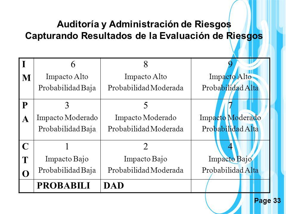 Page 33 Auditoría y Administración de Riesgos Capturando Resultados de la Evaluación de Riesgos IMIM 6 Impacto Alto Probabilidad Baja 8 Impacto Alto P
