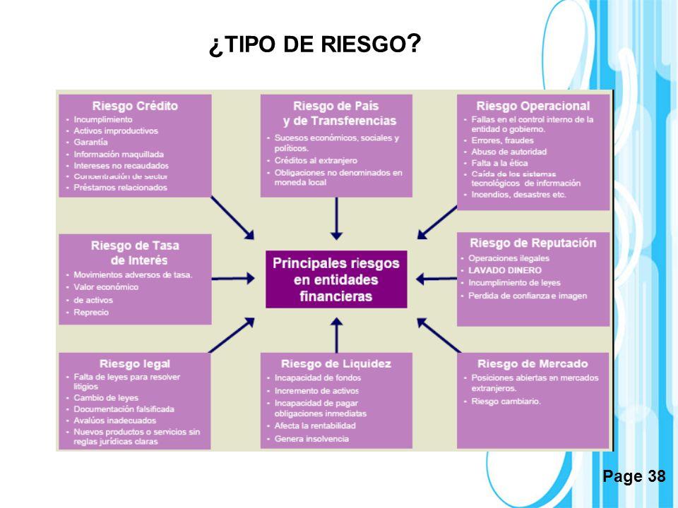 Page 38 ¿ TIPO DE RIESGO ?