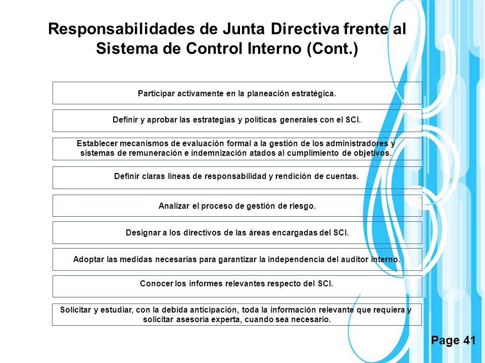 Page 41 Definir claras líneas de responsabilidad y rendición de cuentas. Analizar el proceso de gestión de riesgo. Establecer mecanismos de evaluación