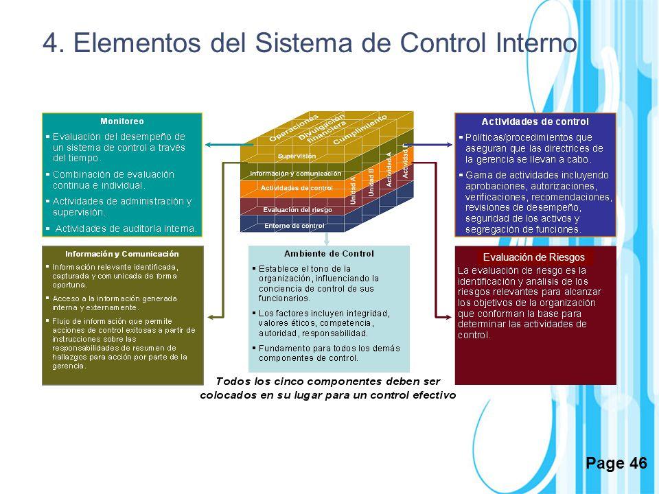 Page 46 4. Elementos del Sistema de Control Interno Evaluación de Riesgos