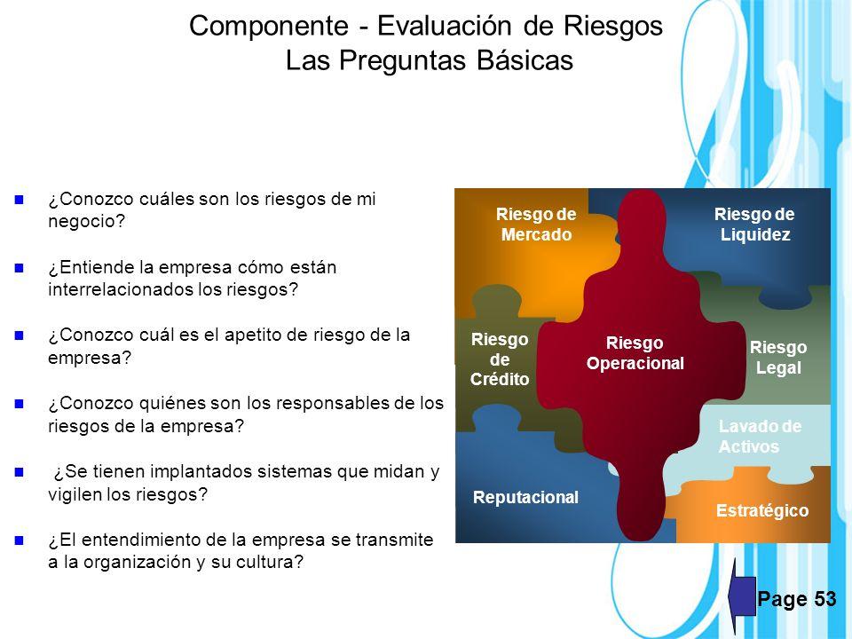 Page 53 Componente - Evaluación de Riesgos Las Preguntas Básicas ¿Conozco cuáles son los riesgos de mi negocio? ¿Entiende la empresa cómo están interr