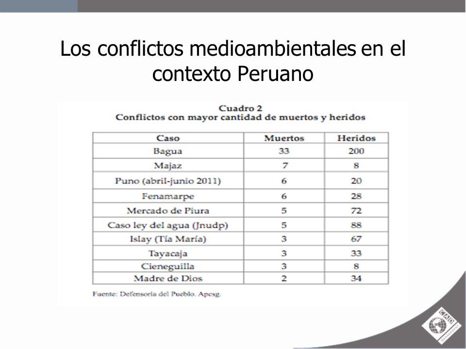 Principales causas de los conflictos socioambientales: Temor justificado de la población a la potencial contaminación de las actividades extractivas.