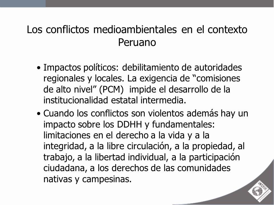 Los mecanismos de participación ciudadana Ley 26300: Derechos de Participación y Control Ciudadano.