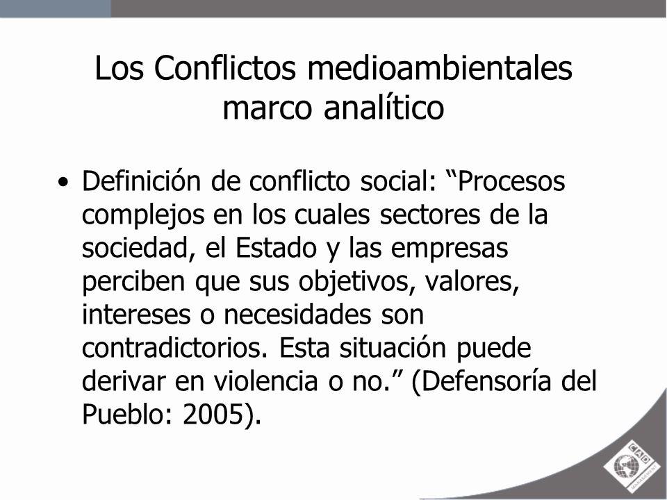 Marco Analítico Proceso: entendido como una sucesión de actos relacionados unos con otros.