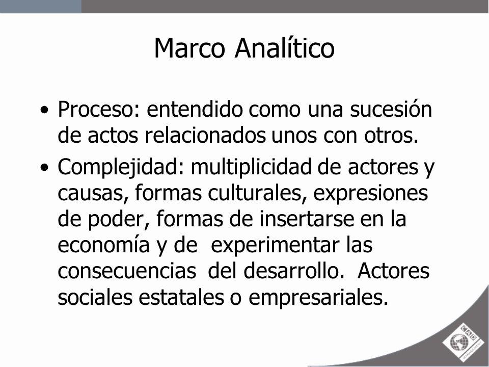 Marco Analítico Percepción: aproximación preliminar a la realidad.
