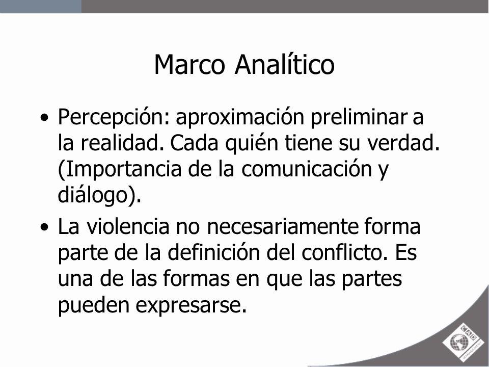 Marco Analítico El espacio público como lugar de ocurrencia de los conflictos.