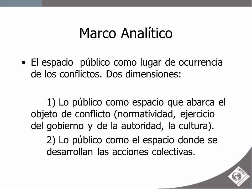 Marco Analítico El espacio público como un ámbito de interacción a través del cual distintos actores de la ciudadanía llevan a cabo discursos que legitiman o cuestionan las prácticas políticas.