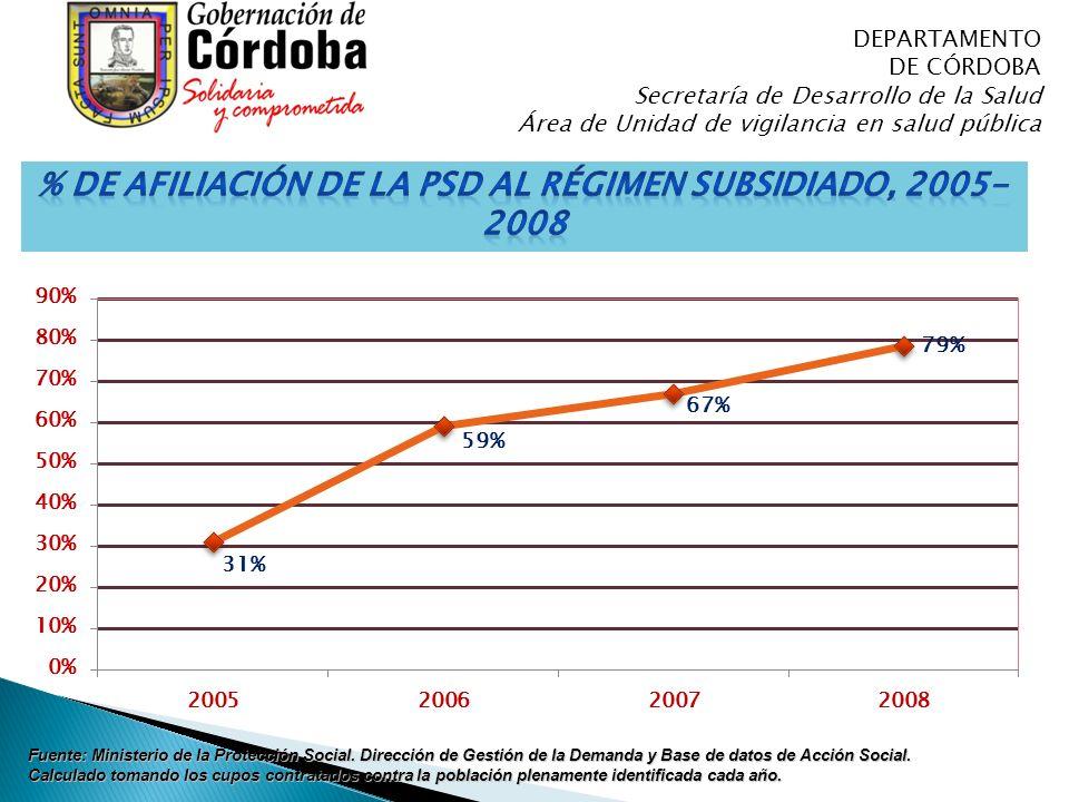 Ministerio de la Protección Social República de Colombia DEPARTAMENTO DE CÓRDOBA Secretaría de Desarrollo de la Salud Área de Unidad de vigilancia en