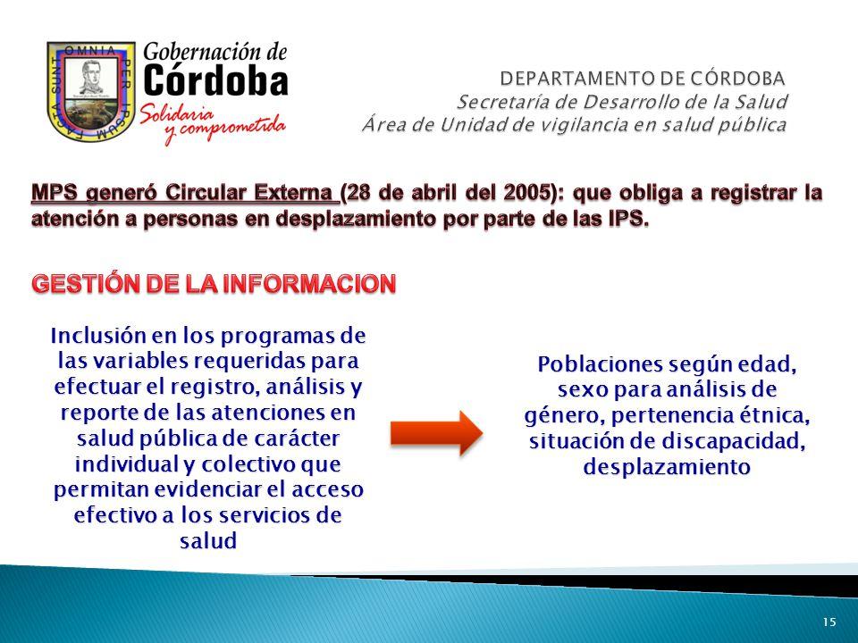 15 Inclusión en los programas de las variables requeridas para efectuar el registro, análisis y reporte de las atenciones en salud pública de carácter