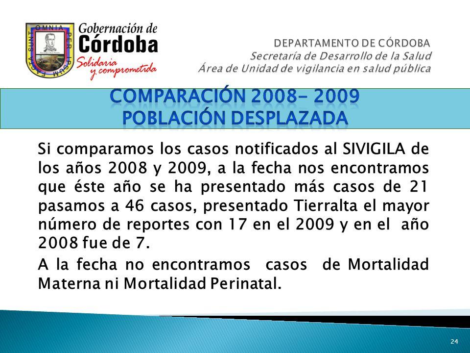 24 Si comparamos los casos notificados al SIVIGILA de los años 2008 y 2009, a la fecha nos encontramos que éste año se ha presentado más casos de 21 p