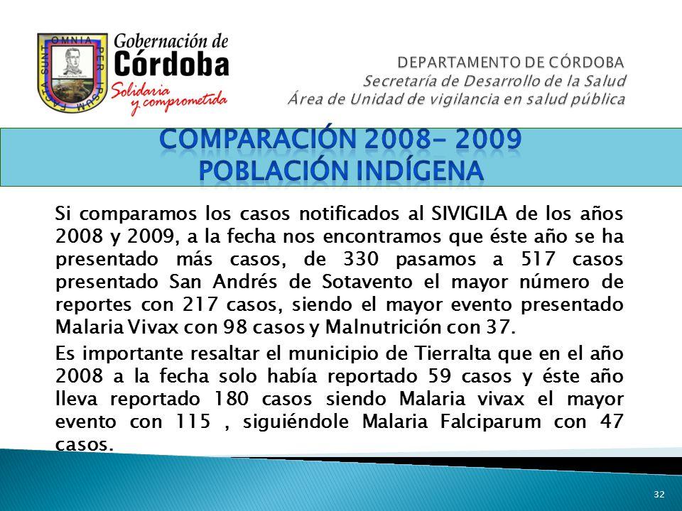 32 Si comparamos los casos notificados al SIVIGILA de los años 2008 y 2009, a la fecha nos encontramos que éste año se ha presentado más casos, de 330