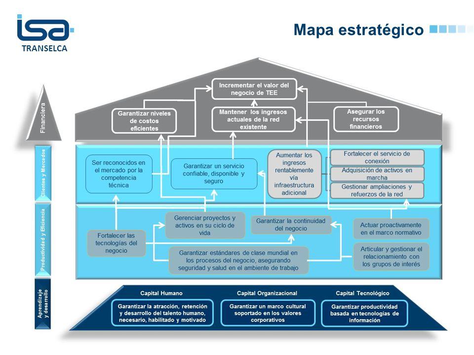 TRANSELCA Mapa estratégico