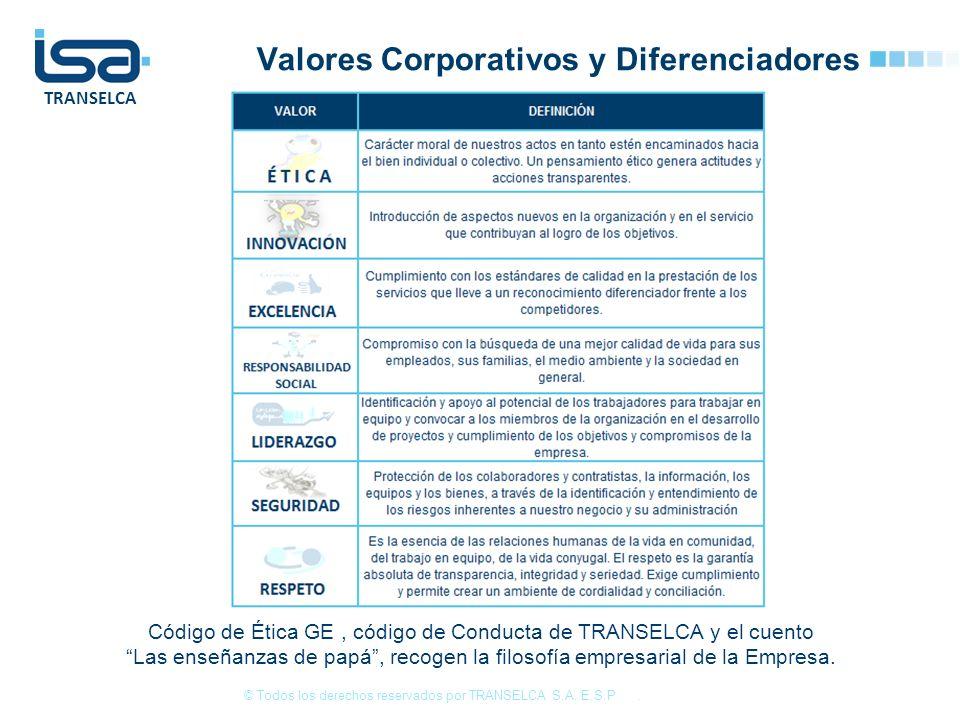 TRANSELCA Valores Corporativos y Diferenciadores Código de Ética GE, código de Conducta de TRANSELCA y el cuento Las enseñanzas de papá, recogen la fi