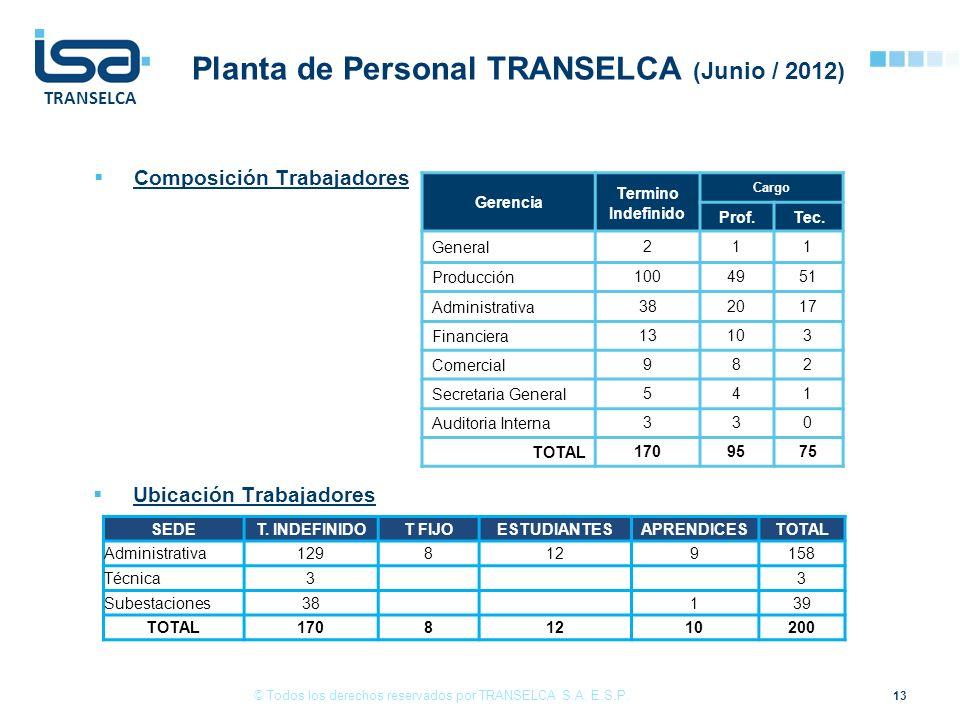 TRANSELCA 13 © Todos los derechos reservados por TRANSELCA S.A. E.S.P. Planta de Personal TRANSELCA (Junio / 2012) Gerencia Termino Indefinido Cargo P