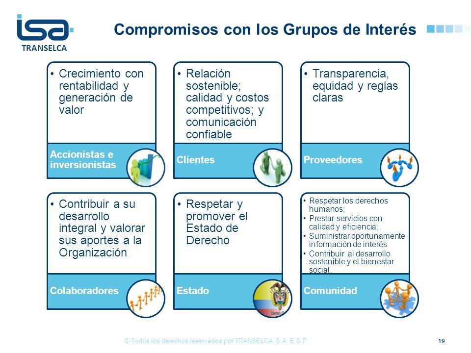 TRANSELCA Compromisos con los Grupos de Interés Crecimiento con rentabilidad y generación de valor Accionistas e inversionistas Relación sostenible; c