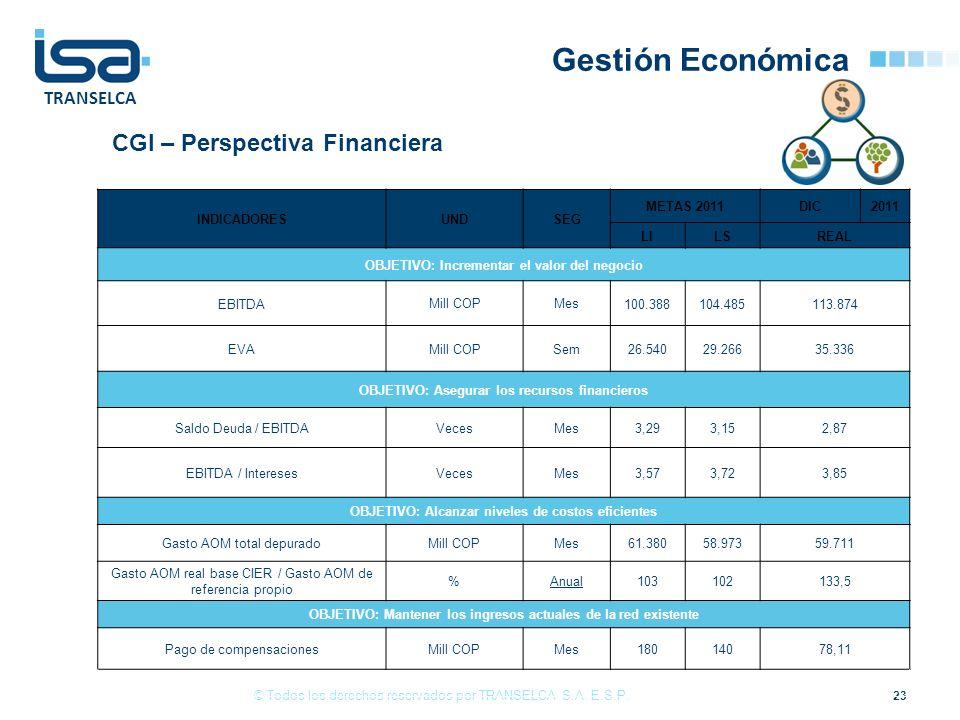 TRANSELCA Gestión Económica 23 © Todos los derechos reservados por TRANSELCA S.A. E.S.P. INDICADORES UNDSEG METAS 2011DIC2011 LILSREAL OBJETIVO: Incre
