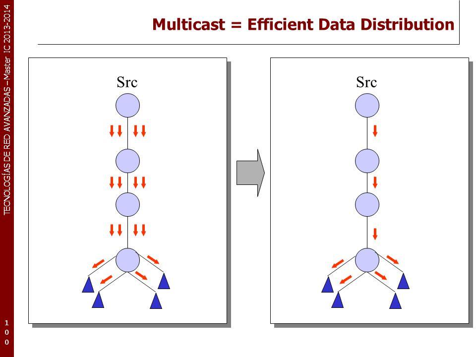 TECNOLOGÍAS DE RED AVANZADAS – Master IC 2013-2014 Multicast = Efficient Data Distribution 100100100 Src