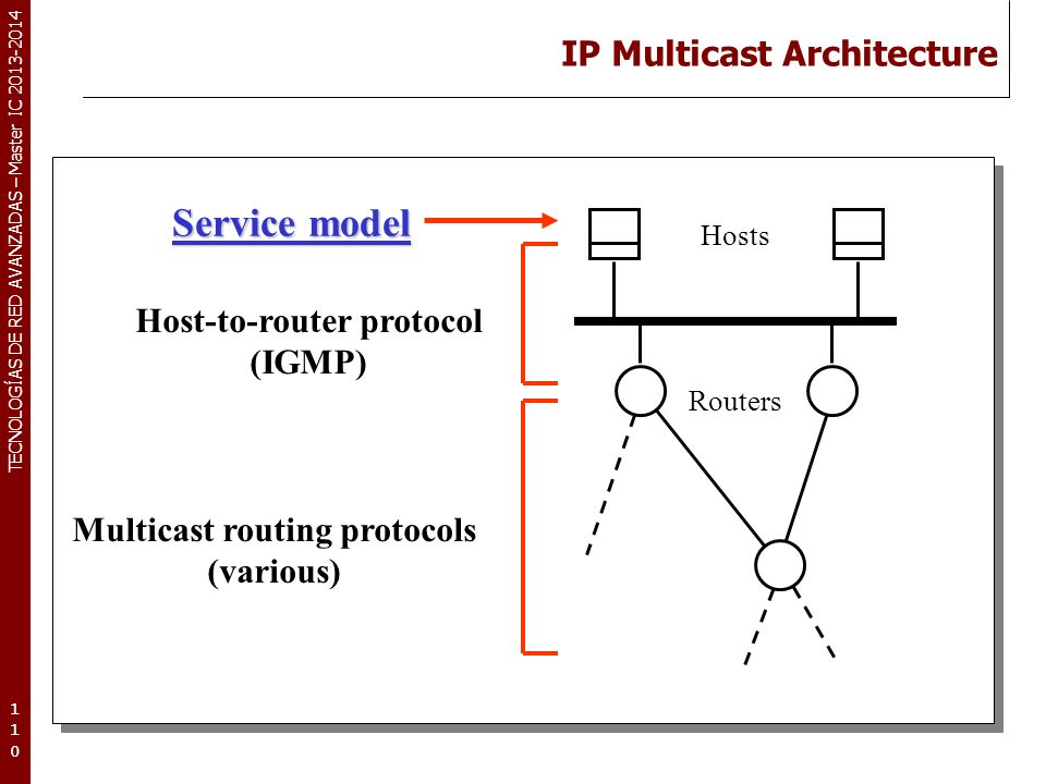 TECNOLOGÍAS DE RED AVANZADAS – Master IC 2013-2014 IP Multicast Architecture 110110110 Hosts Routers Service model Host-to-router protocol (IGMP) Mult