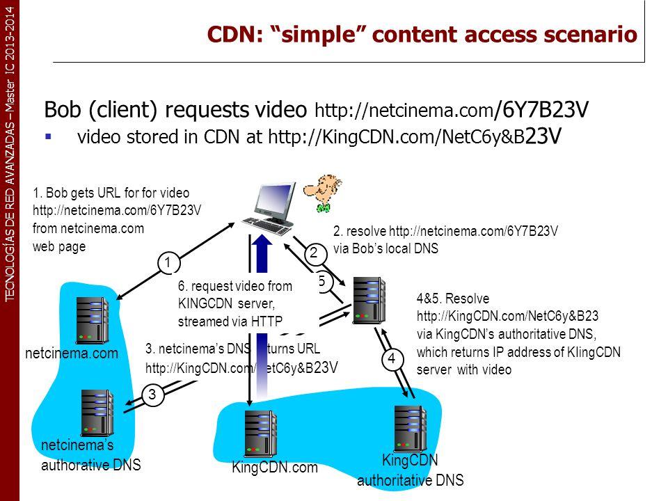 TECNOLOGÍAS DE RED AVANZADAS – Master IC 2013-2014 Bob (client) requests video http://netcinema.com /6Y7B23V video stored in CDN at http://KingCDN.com/NetC6y&B 23V netcinema.com KingCDN.com 1 1.