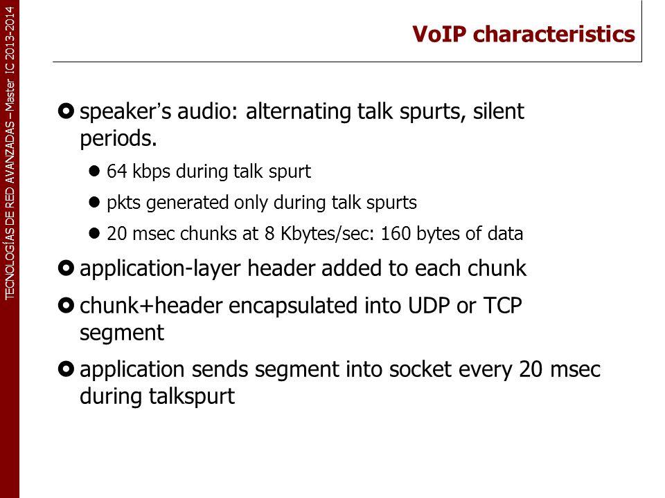 TECNOLOGÍAS DE RED AVANZADAS – Master IC 2013-2014 speaker s audio: alternating talk spurts, silent periods.