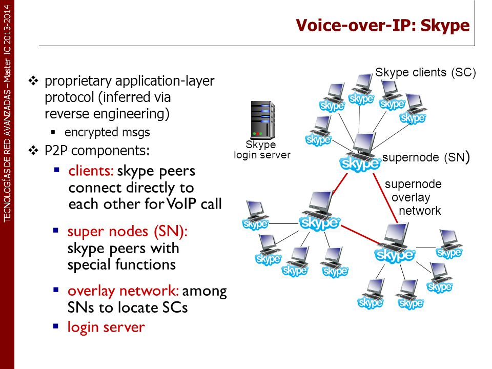 TECNOLOGÍAS DE RED AVANZADAS – Master IC 2013-2014 supernode overlay network proprietary application-layer protocol (inferred via reverse engineering) encrypted msgs P2P components: Skype clients (SC) clients: skype peers connect directly to each other for VoIP call super nodes (SN): skype peers with special functions overlay network: among SNs to locate SCs login server Skype login server supernode (SN ) Voice-over-IP: Skype