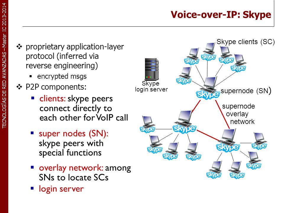 TECNOLOGÍAS DE RED AVANZADAS – Master IC 2013-2014 supernode overlay network proprietary application-layer protocol (inferred via reverse engineering)