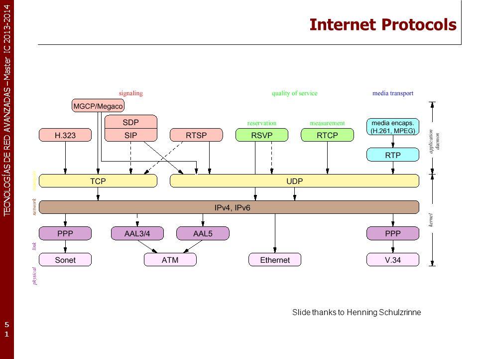 TECNOLOGÍAS DE RED AVANZADAS – Master IC 2013-2014 Internet Protocols 51 Slide thanks to Henning Schulzrinne