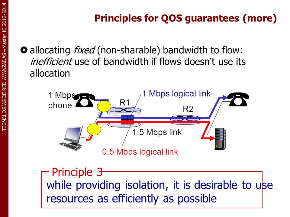 TECNOLOGÍAS DE RED AVANZADAS – Master IC 2013-2014 allocating fixed (non-sharable) bandwidth to flow: inefficient use of bandwidth if flows doesn t us