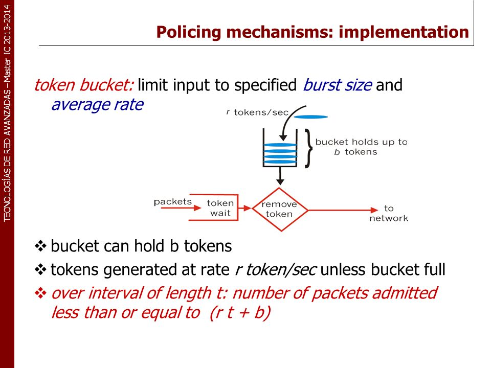 TECNOLOGÍAS DE RED AVANZADAS – Master IC 2013-2014 Policing mechanisms: implementation token bucket: limit input to specified burst size and average r