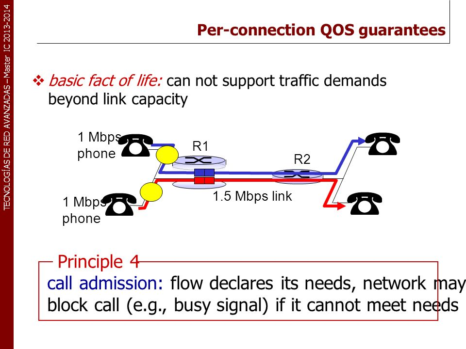 TECNOLOGÍAS DE RED AVANZADAS – Master IC 2013-2014 Per-connection QOS guarantees basic fact of life: can not support traffic demands beyond link capac