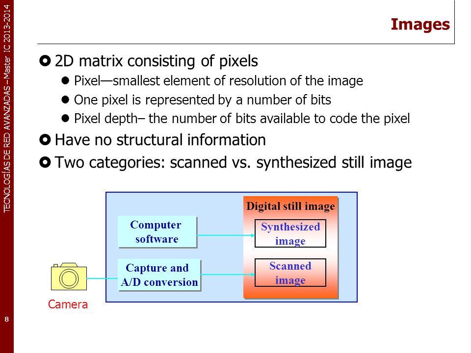TECNOLOGÍAS DE RED AVANZADAS – Master IC 2013-2014 RTP: Formato de mensaje (I) 79 V: versión; actualmente es la 2 P: si está a 1 el paquete tiene bytes de relleno (padding) X: presencia de una extensión de la cabecera VPCCX M PTSequence number Timestamp Synchronization Source (SSRC) ID Contributing Source (CSRC) ID 32 bits