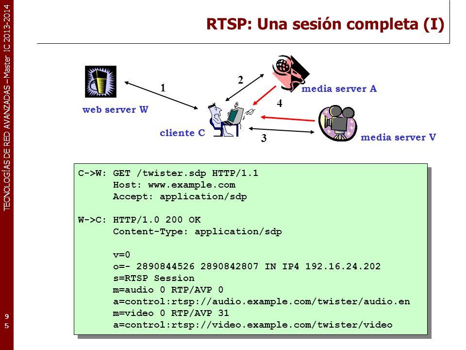 TECNOLOGÍAS DE RED AVANZADAS – Master IC 2013-2014 RTSP: Una sesión completa (I) 95 C->W: GET /twister.sdp HTTP/1.1 Host: www.example.com Accept: appl
