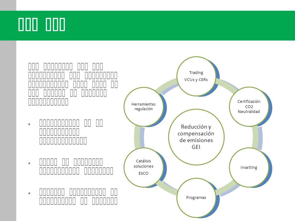 SCX HOY HOY contamos con una plataforma que viabiliza transformar este tema en una fuente de ventaja competitiva Aprendizaje de la experiencia interna