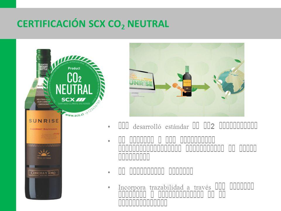 CERTIFICACIÓN SCX CO 2 NEUTRAL SCX desarrolló estándar de CO 2 Neutralidad De acuerdo a los protocolos internacionalmente reconocidos de mayor exigenc