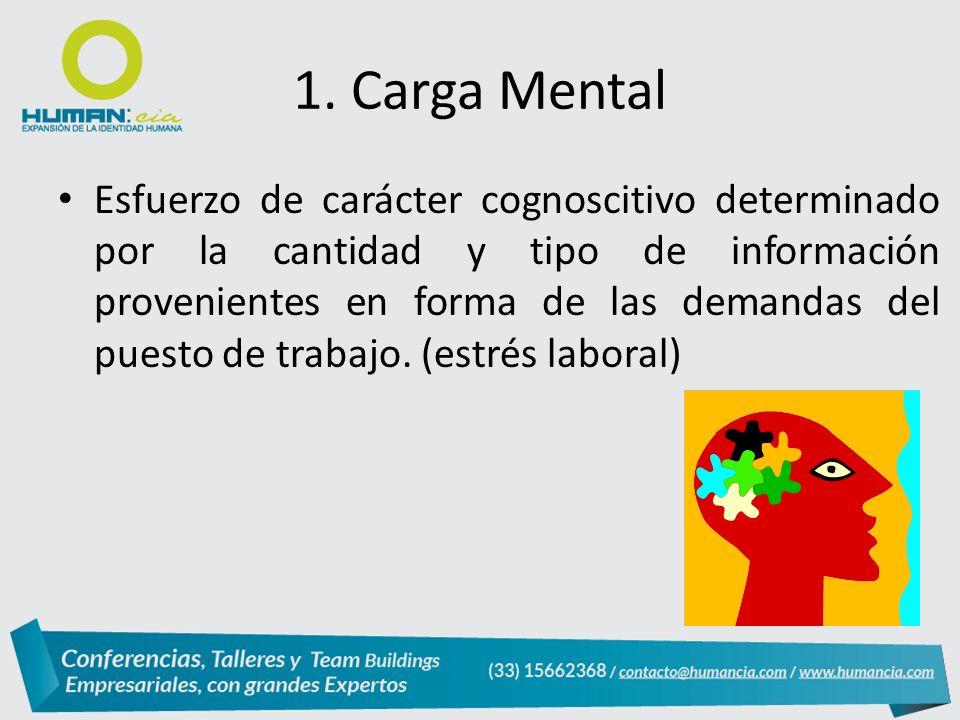 1. Carga Mental Esfuerzo de carácter cognoscitivo determinado por la cantidad y tipo de información provenientes en forma de las demandas del puesto d