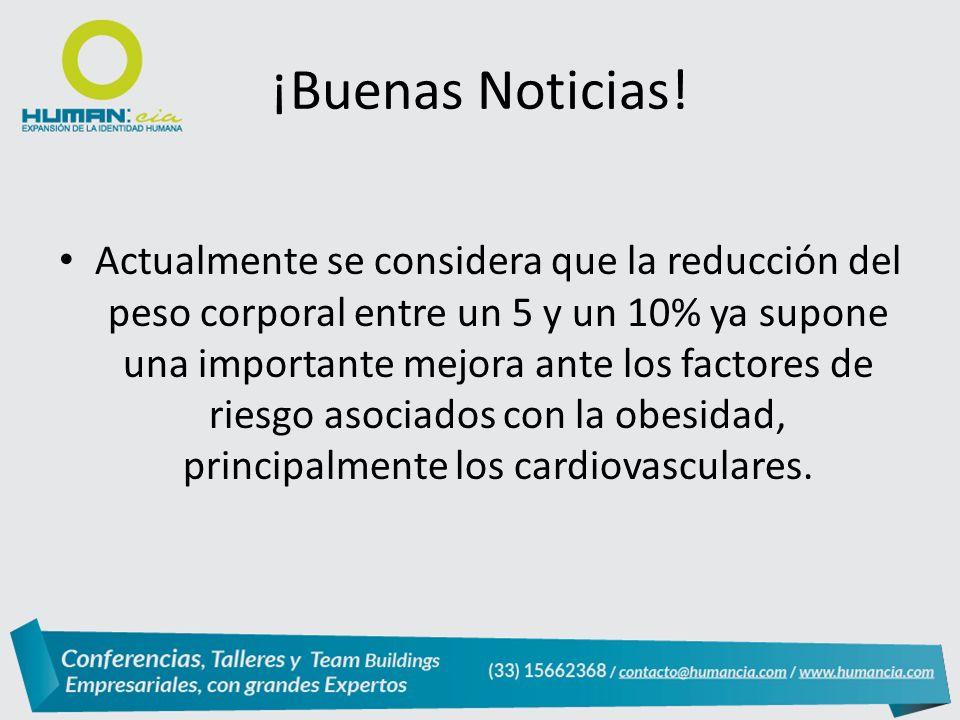 Actualmente se considera que la reducción del peso corporal entre un 5 y un 10% ya supone una importante mejora ante los factores de riesgo asociados con la obesidad, principalmente los cardiovasculares.