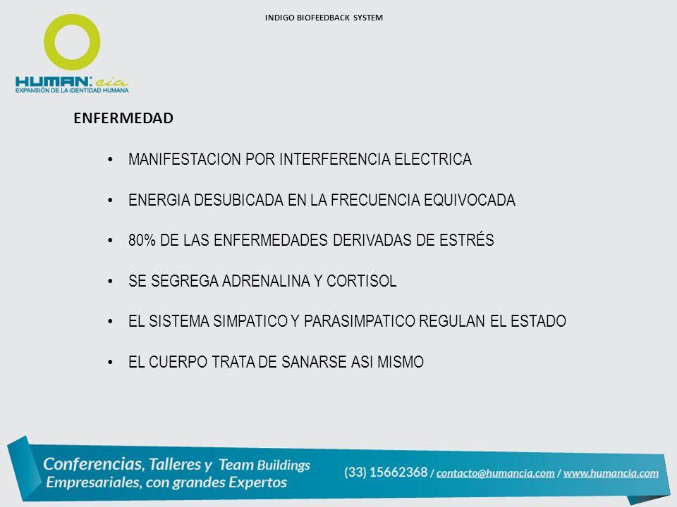 INDIGO BIOFEEDBACK SYSTEM ENFERMEDAD MANIFESTACION POR INTERFERENCIA ELECTRICA ENERGIA DESUBICADA EN LA FRECUENCIA EQUIVOCADA 80% DE LAS ENFERMEDADES DERIVADAS DE ESTRÉS SE SEGREGA ADRENALINA Y CORTISOL EL SISTEMA SIMPATICO Y PARASIMPATICO REGULAN EL ESTADO EL CUERPO TRATA DE SANARSE ASI MISMO