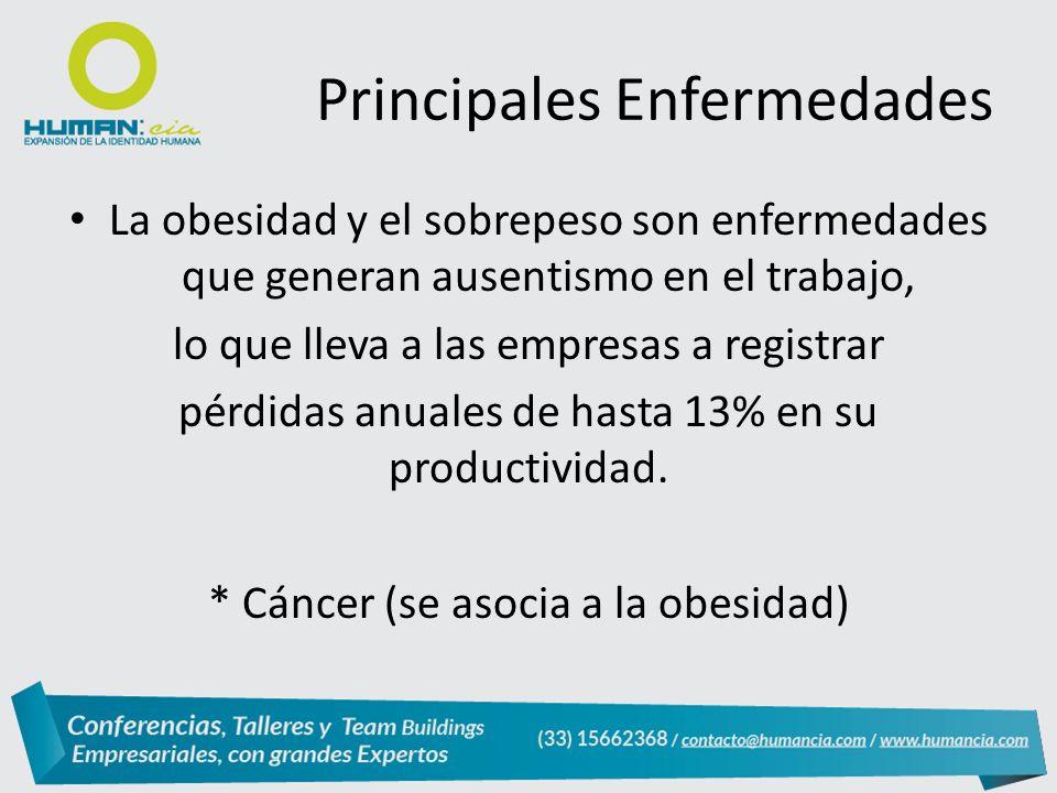 Principales Enfermedades La obesidad y el sobrepeso son enfermedades que generan ausentismo en el trabajo, lo que lleva a las empresas a registrar pérdidas anuales de hasta 13% en su productividad.