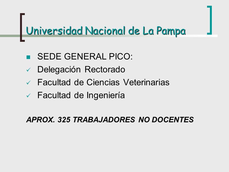 Universidad Nacional de La Pampa SEDE GENERAL PICO: Delegación Rectorado Facultad de Ciencias Veterinarias Facultad de Ingeniería APROX. 325 TRABAJADO