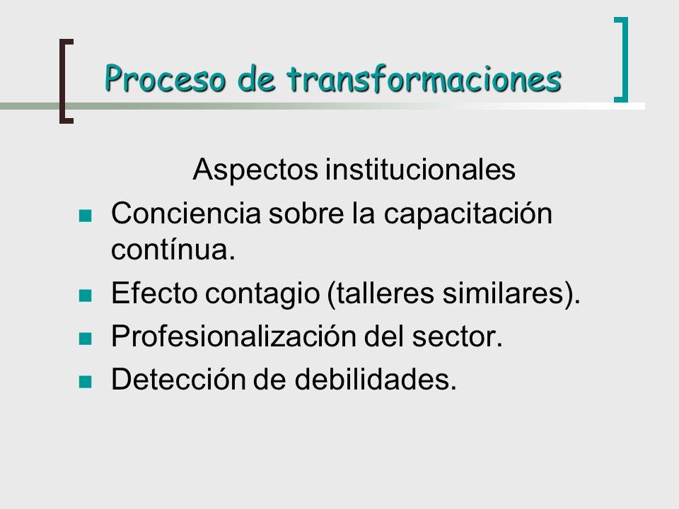 Proceso de transformaciones Aspectos institucionales Conciencia sobre la capacitación contínua. Efecto contagio (talleres similares). Profesionalizaci