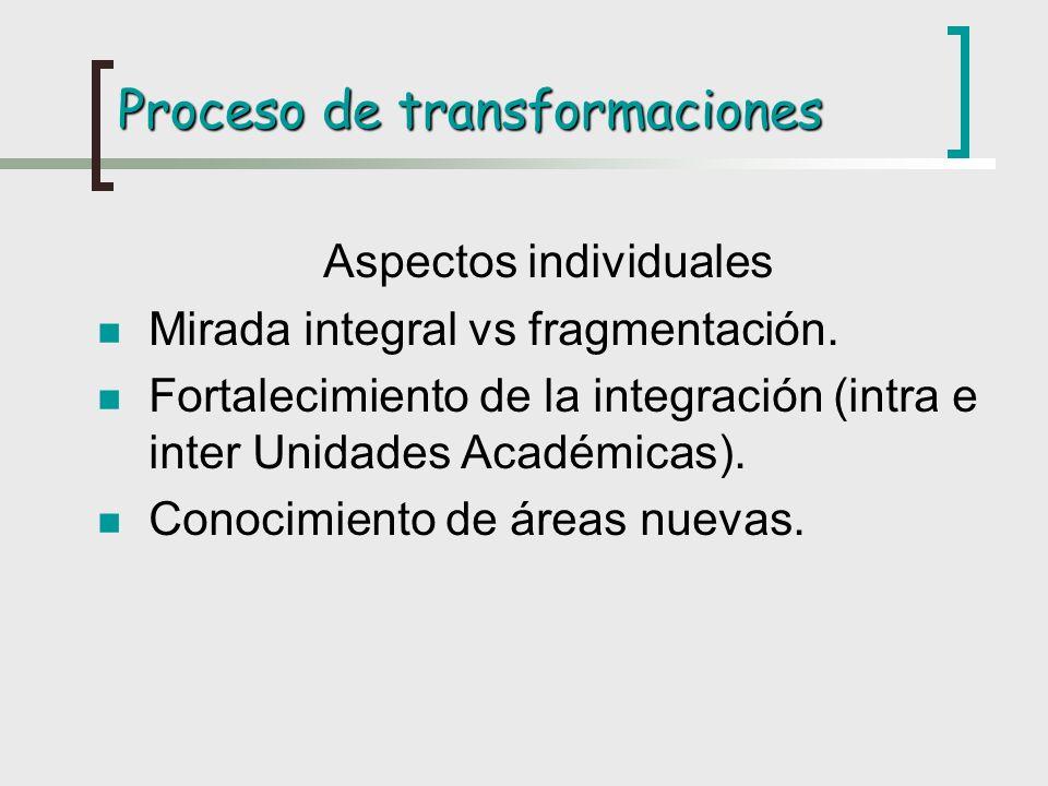 Proceso de transformaciones Aspectos individuales Mirada integral vs fragmentación. Fortalecimiento de la integración (intra e inter Unidades Académic