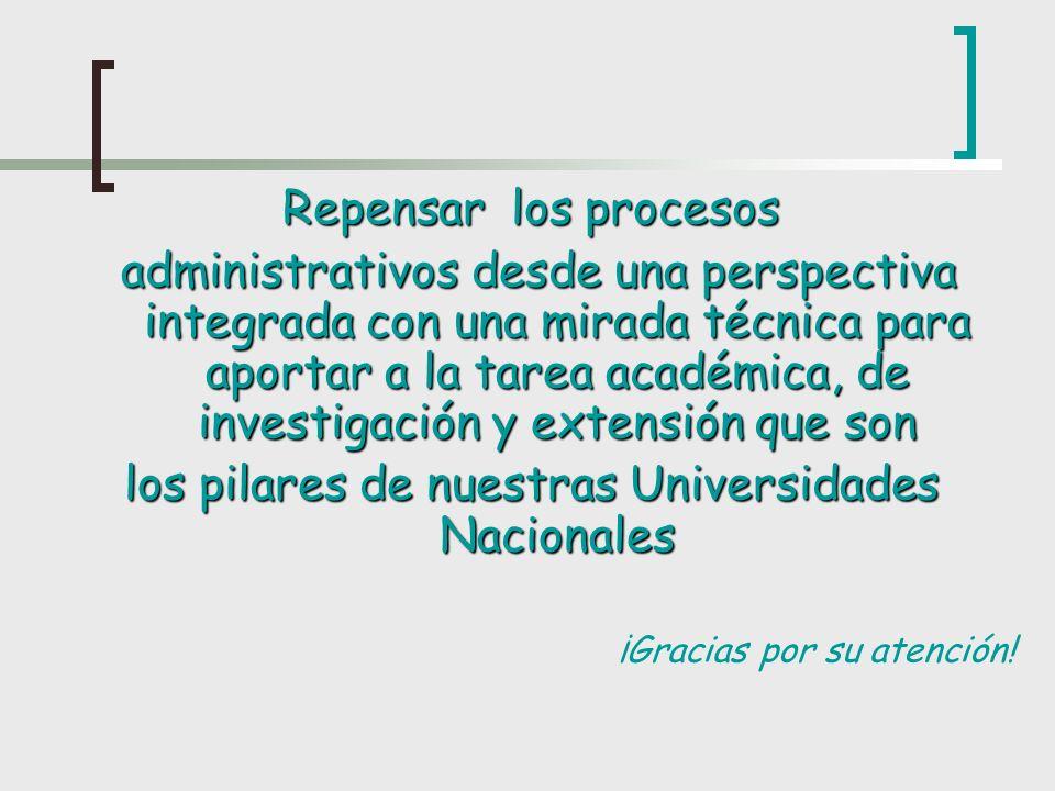 Repensar los procesos administrativos desde una perspectiva integrada con una mirada técnica para aportar a la tarea académica, de investigación y ext
