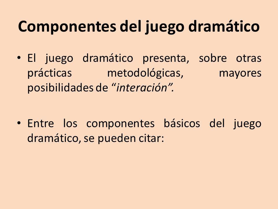 Componentes del juego dramático El juego dramático presenta, sobre otras prácticas metodológicas, mayores posibilidades de interación. Entre los compo