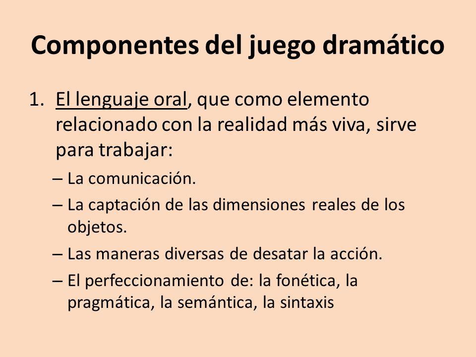 Componentes del juego dramático 1.El lenguaje oral, que como elemento relacionado con la realidad más viva, sirve para trabajar: – La comunicación. –