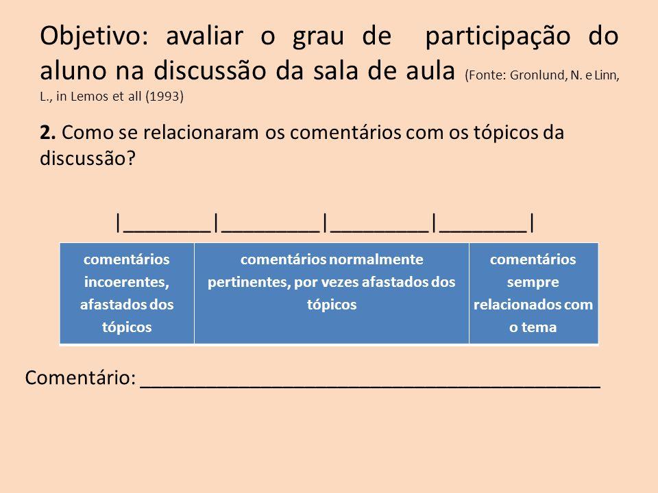 Objetivo: avaliar o grau de participação do aluno na discussão da sala de aula (Fonte: Gronlund, N. e Linn, L., in Lemos et all (1993) 2. Como se rela