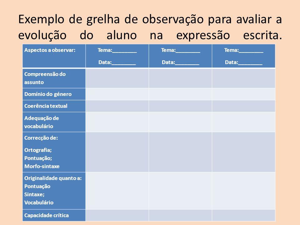 Exemplo de grelha de observação para avaliar a evolução do aluno na expressão escrita. Aspectos a observar: Tema:________ Data:________ Tema:________